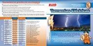 Tormentas Eléctricas - Indeci