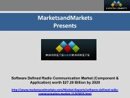 Software Defined Radio Communication Market by Component