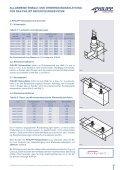 PHILIPP Befestigungssysteme Einbauanleitung - PHILIPP Gruppe - Seite 4