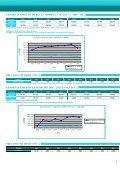 Exportaciones e Importaciones Pesqueras 2012 - Ministerio de ... - Page 5