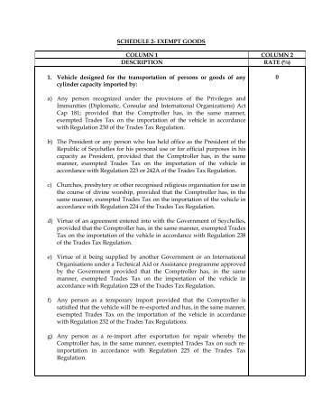SCHEDULE 2- EXEMPT GOODS COLUMN 1 COLUMN 2 ...