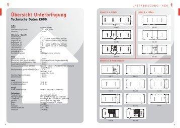 Ãœbersicht Unterbringung - Hamburg Verhuur