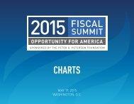 2015FiscalSummit_charts