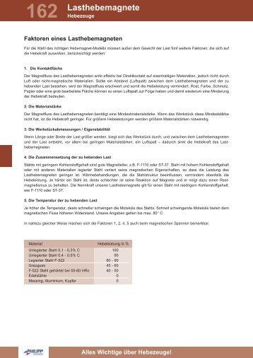 Lasthebemagnete - PHILIPP Gruppe