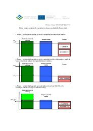 Směrnice MŽP č. 4/2010 - Příloha 6 - Limity podpor