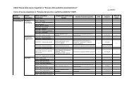Allegato 2 al Regolamento didattico a.a. 12/13 - Scienze politiche