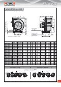 RFC a RFE - ALTEKO - Page 7