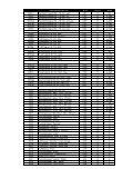 Druckkosten - Seite 2