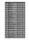 Druckkosten - Seite 3