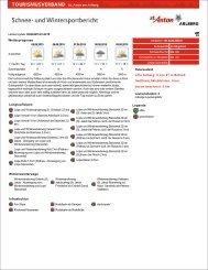 Wetterprognose Langlaufloipen Winterwanderwege ... - Intermaps