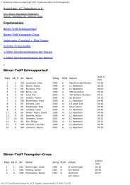 5. Paderborner Ahorn-Crosslauf Night 2008 - Ergebnisliste Bären ...
