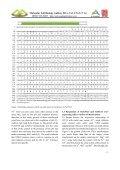 Untitled - Sophia Publishing Group - Page 6