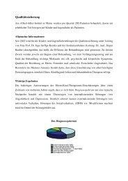 Qualitätssicherung - Alfred Adler Institut Mainz