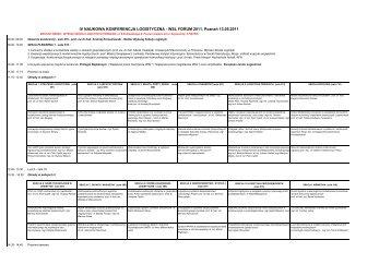 Kopia program 2011 - Wyższa Szkoła Logistyki