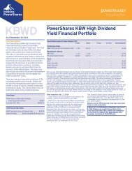 PowerShares KBW High Dividend Yield Financial Portfolio Fact ...
