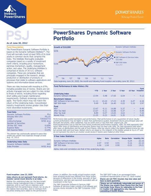 PSJ - Dynamic Software Portfolio Fact Sheet (PDF) - and ETF ...