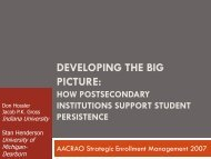 How Campus Policies and Practices Influence Persistence - AACRAO