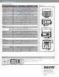 VCC-HD2100 VCC-HD2300 VCC-HD2500 Full HD CS-Mount ... - Page 2