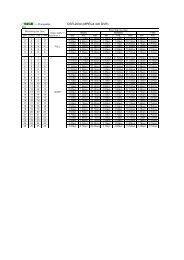DSR-2004 (MPEG4 4ch DVR) 160GB - psn-web.net screenshot