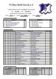 FC Blau-Weiß Voerde e.V. - Hombrucher SV 09/72 eV