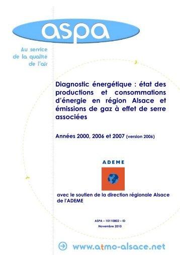 Diagnostic énergétique - Aspa