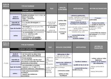 annexe - cours et espace de mutualisation histoire géographie, M ...