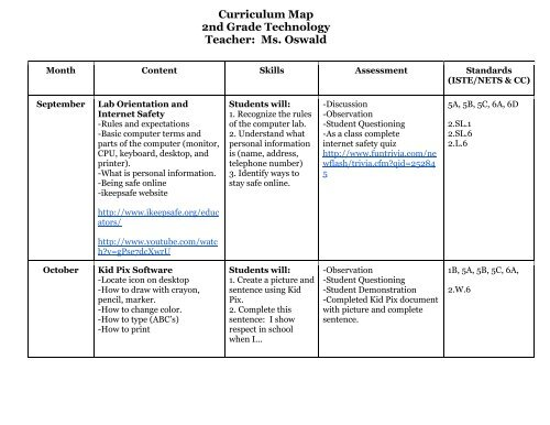 Curriculum Map 2nd Grade Technology Teacher Ms Oswald