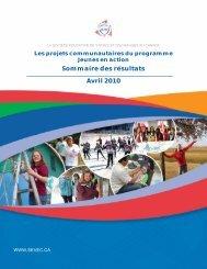 Les projets communautaires du programme Jeunes en ... - sevec