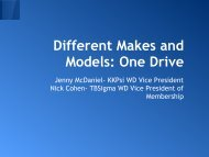Different Makes and Models: One Drive