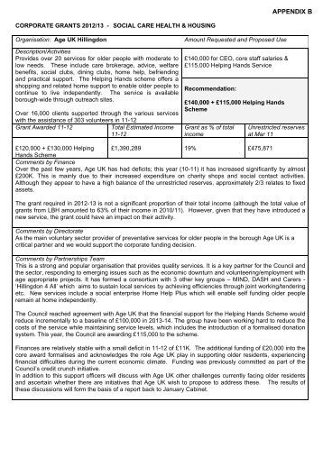 critical analysis forms appendix e Appendix e: example of rapid impact analysis  this plan forms part of the risk management of the reservoirs listed in table 1, comprising  appendix e : example.