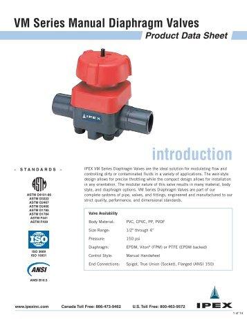 Stainless steel diaphragm valves sterile applications close vm series manual diaphragm valves ccuart Gallery