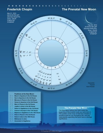 The New Moon before your birth - Matrix Software