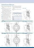DESCH Lutex®-Kupplungs-Brems-Kombination ... - Radius Radpol - Seite 3