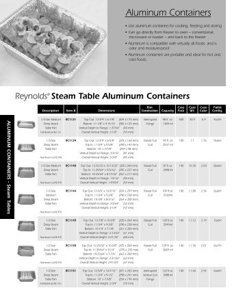 Aluminum Containers-Steamtables - Joshen