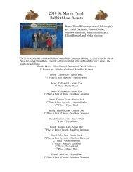 2010 St. Martin Parish Rabbit Show Results