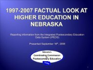 Presentation - Coordinating Commission for Postsecondary Education