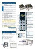Controlador de Temperatura - Gammaflux - Page 3