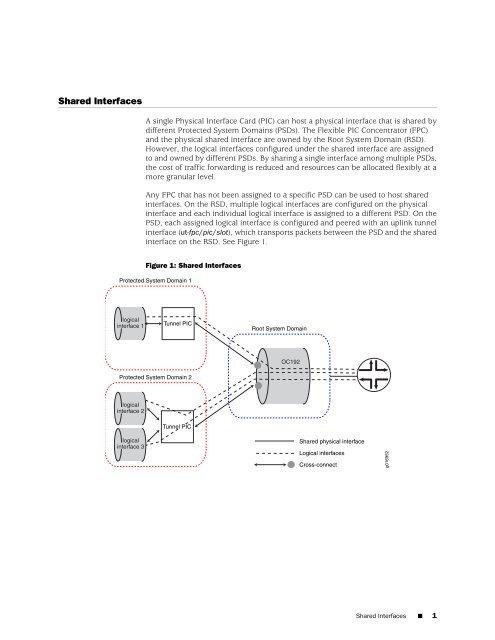 Shared Interfaces - Juniper Networks (www juniper net)