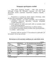 Informācija par kampaņu - Valsts Darba Inspekcija