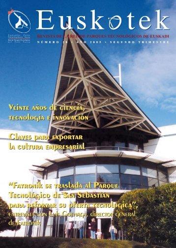 Número 28 - Red de Parques Tecnológicos de Euskadi