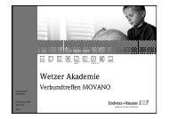 Wetzer Akademie - INDINA
