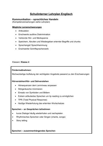 Kommunikation - vers.. - Schule am Silberbach