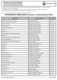 APODERADOS HABILITADOS al Jueves, 1 de Noviembre de 2012