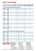 HOMELAND SECURITY ZOOMS - Security Systems - Pentax - Page 4