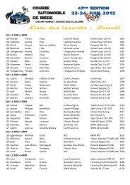 liste des inscrits samedi - Slalom Automobile de Bière