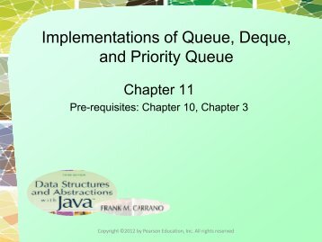 Implementations of Queue, Deque, and Priority Queue
