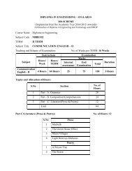 COMMUNICATION ENGLISH - vsvn polytechnic virudhunagar