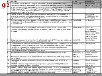 Presentacion de Avances C3.pdf - MASRENACE