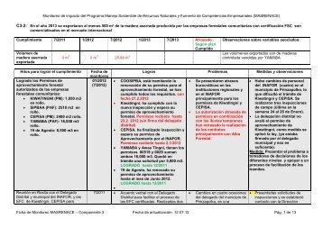 Ficha de monitoreo hitos C3-2.pdf - MASRENACE