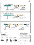 Bestellangaben - WITTENSTEIN alpha - Seite 3